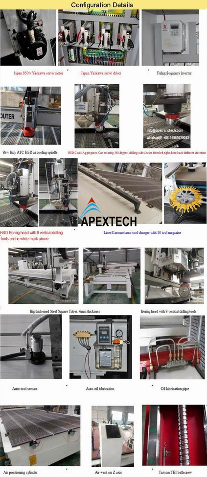 Side Hole Drilling Machine with 1530 Nesting Solution Processing detail