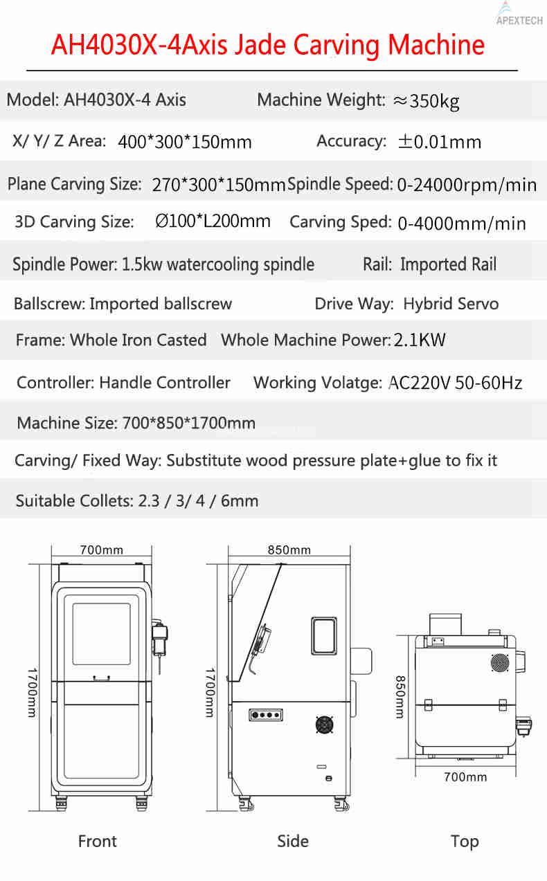 How Much Does a CNC Machine Cost