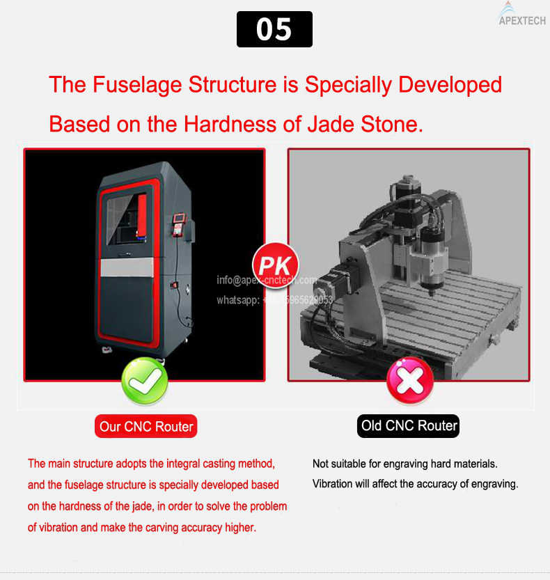 how to choose best cnc router 2020 for stone